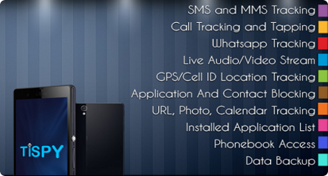 Child Phone Monitoring Free